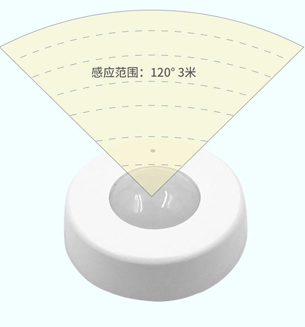 http://www.cabinetlight.cn/data/images/product/20210628135905_753.jpg